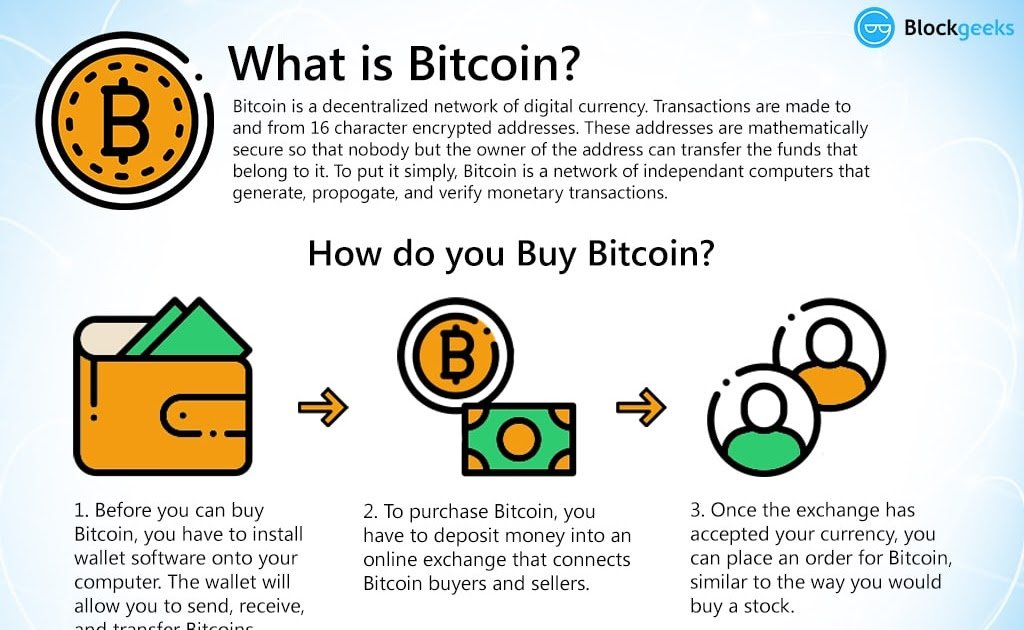 How Bitcoin Currency Exchange Works