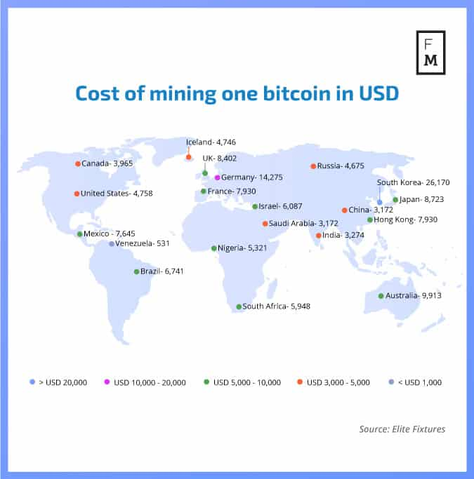 How Much Does it Cost to Mine One Bitcoin in Your Country ...